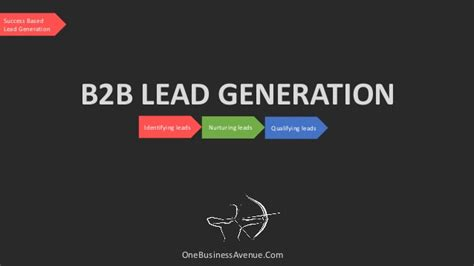 b2b lead generation process 09112013