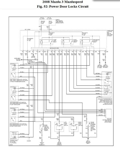 mazda 3 door wiring harness 27 wiring diagram images