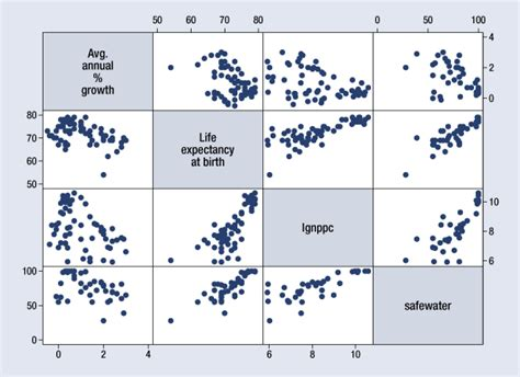 line pattern in stata stata data analysis comprehensive statistical software