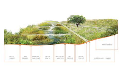 Landscape Architecture Diagrams 1000 Images About Viz Sections On Landscape
