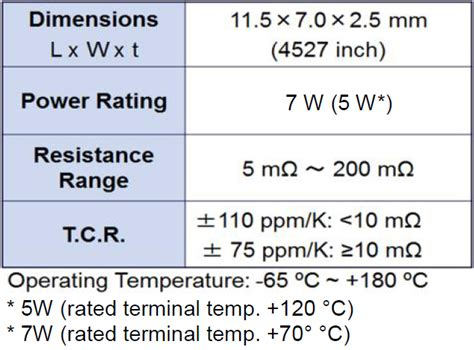 resistors current rating power rating of series resistors 28 images a look at the power rating of resistors eeweb