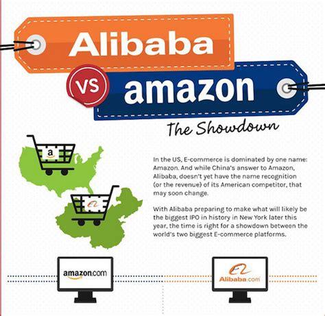 alibaba or amazon alibaba vs amazon and the winner is