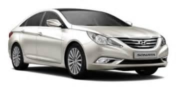 List Hyundai Cars Hyundai Hoshiarpur Punjab Showroom Dealer Address