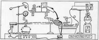Honda Commercial Rube Goldberg Rube Goldberg Machine Honda 2017 2018 2019 Honda Reviews