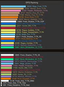 Thread current estimated dps ranking on beta as of july 27th 2014