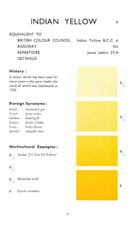 the wilson colour chart baty historical paint consultant
