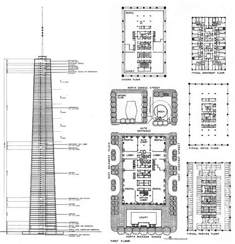 sears tower floor plan 1000 images about floor plans on pinterest the top language and enabling
