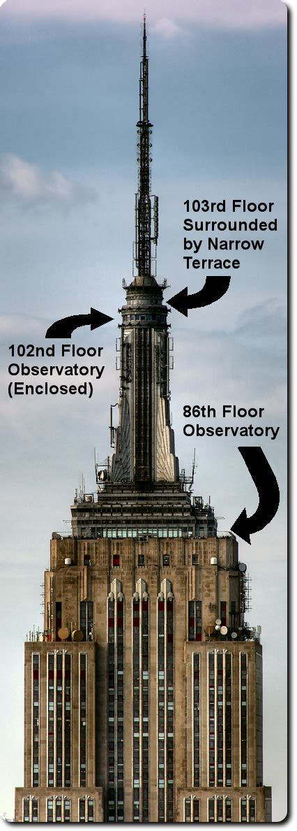 empire state building deck vs top deck impractical idea no 103 in the world
