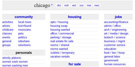 craigslist chicago housing craigslist cities archives craigslist locations