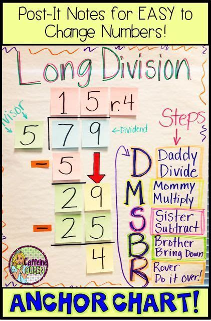 teaching division images  pinterest maths assessment  division