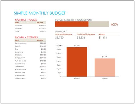 7 Plus Monthly Budget Templates To Keep Your Finances On Track Simple Monthly Expenses Template