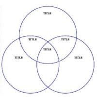 fillable venn diagram template venn diagram templates 2 circle 3 circle and 4 circle