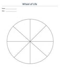 wheel template the wheel of ravi raman