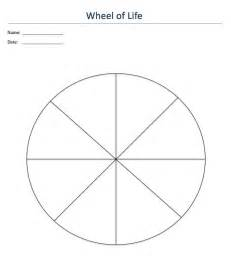 Wheel Of Template by The Wheel Of Ravi Raman