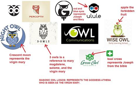 Freemason Background Check Masonic Owl Logos