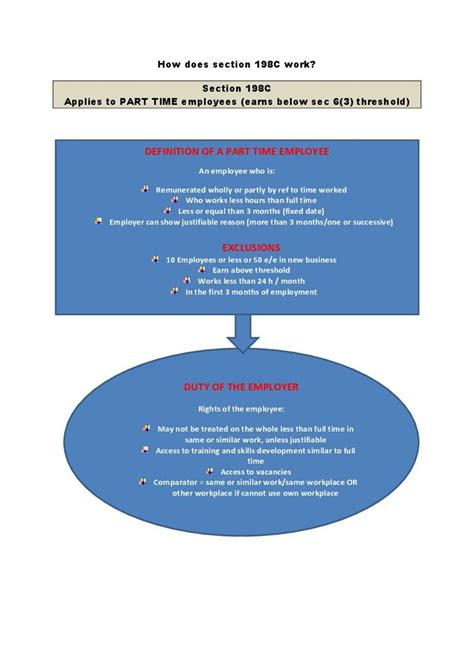 how do c sections work how does section 198c work flow diagram document