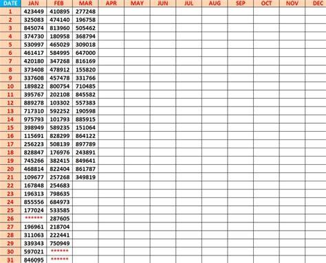 kerala lottery chart  kerala lottery results winning tricks