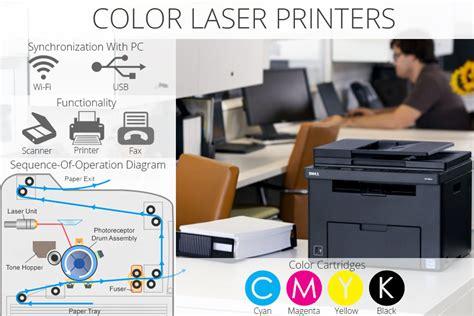 laser color printer reviews 5 best color laser printers reviews of 2018 bestadvisor