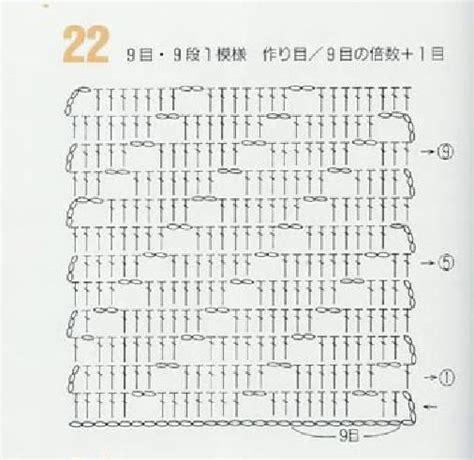 Pola Motif Chevrons Pattern 927 best crochet motifs images on crochet