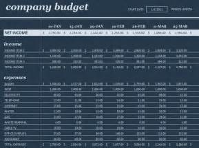 Financial Budget Template by Financial Budget Sheet Template Free Spreadsheet Templates