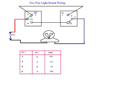 2 way circuit diagram two way switch circuit diagrams pdf