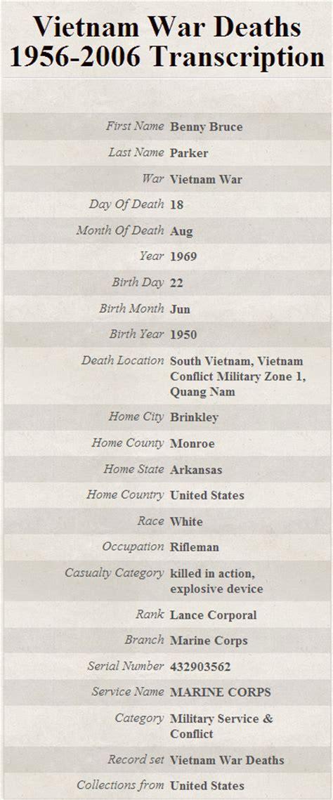 World War Deaths Records War Deaths Findmypast
