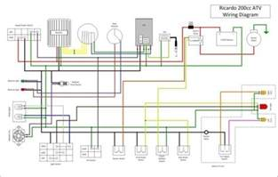 loncin 110cc atv wire diagram atv wiring diagram for cars