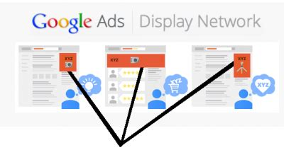 Display Advertising Bfound Digital Display Ad Templates
