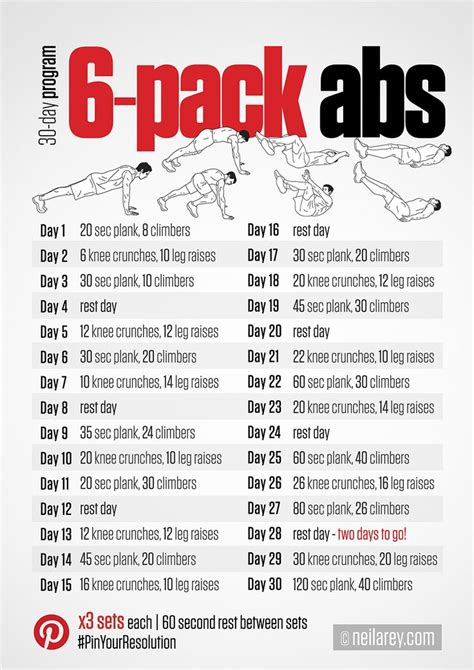 6 pack challenge the world s catalog of ideas