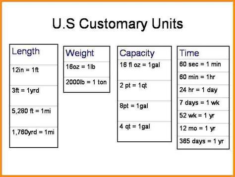 Best Resume Builder For Mac by Liquid Measurements Chart Gallon Man Bulletin Board Set