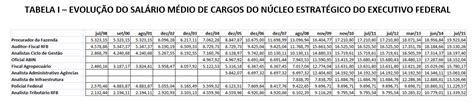 reajuste da polcia federal 2016 que 2016 seja o ano do analista tribut 225 rio valorizado e do