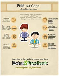 Pros and cons of working from home extra paycheck blog