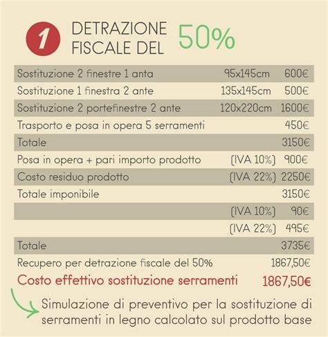 detrazione 50 porte interne detrazioni fiscali e preventivo personalizzato cardinale
