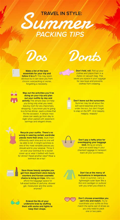 Some Tips For Summer by Summer Packing Tips Travelshopa Guides