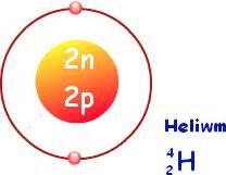 diagram of atom helium diagram of white
