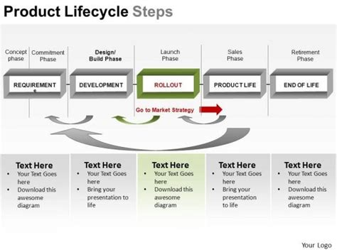 product layout powerpoint 21 best images about plm on pinterest
