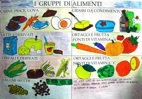progetti sull alimentazione diario di bordo classe 5 c settimana dell alimentazione