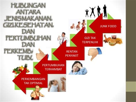 Mangkok Dwi Fungsi healthy food and drink makanan dan minuman sehat
