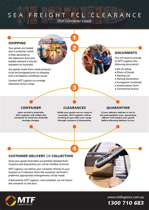 mtf logistics shipping company sydney australia export documentation services