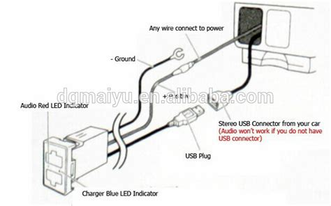 cigarette outlet wiring diagram wiring diagram schemes