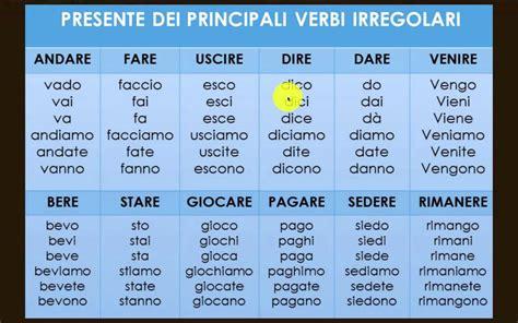 tavola verbi irregolari inglese verbi modali e irregolari