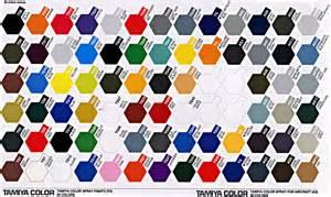 Car Paint Spray Cans - tamiya metallic red paint spray ts 18 bandai gundam models kits premium shop online bandai