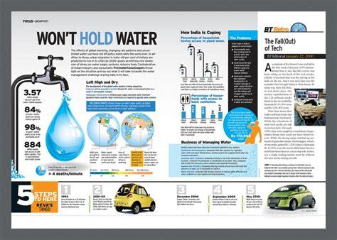 magazine journalism layout 176 best editorial images on pinterest editorial design