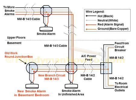 Smoke Detector Wiring Diagram Home Smoke Alarms Smoke