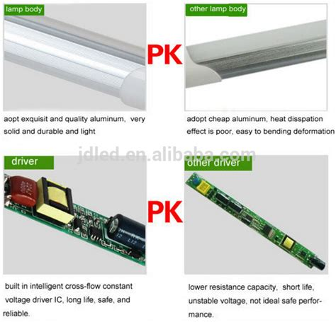 led lights for high temperature areas high heat temperature led lights buy high heat