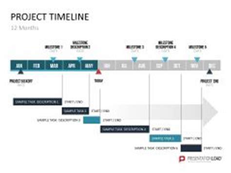 Caffeine Detox Timeline by 17 Best Images About Data Viz Infographics On