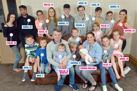 Victorian Home by Largest Family In Britain Has 20 Children Interesting Things