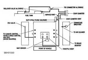 Brake Line Diagram 1999 Dodge Durango 1998 Dodge Durango Vacuum Diagram Heater Problem 1998