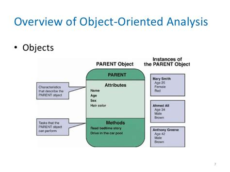 object diagram ppt object model diagram ppt image collections how to guide