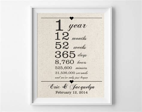 Wedding Anniversary Gifts 100 by 1st Anniversary Gift For Husband One 1 Year Wedding